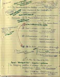 Systematic Theology Lecture Notes (September 24th, 1981), Box 1, Folder 3, Frans Jozef van Beeck Papers, BC2007-14, John J. Burns Library, Boston College.