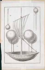 Illustration of an airship from Lana Terzi's Del modo di fabbricare una nave che cammini sostentata sopra l'aria a remi ed a vele, quale si dimostra poter riuscire nella pratica.