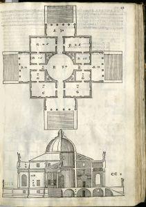 I quattro libri - Villa Almerico Capra