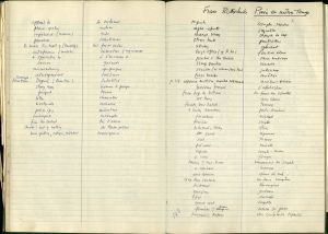 Some pages from one of the many notebooks that we have in our collection.