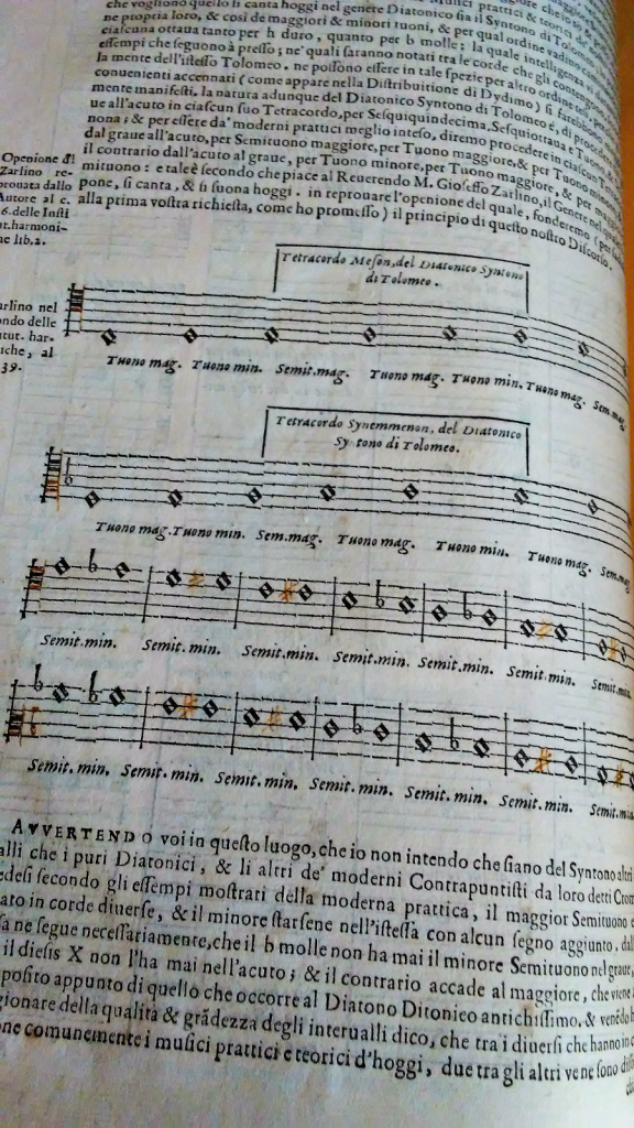 photograph of musical diagrams with notations added