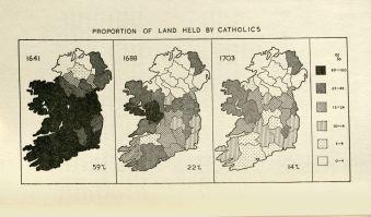Land held by Catholics